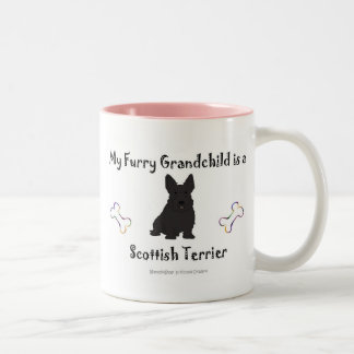ScottishTerrierBlk Two-Tone Coffee Mug