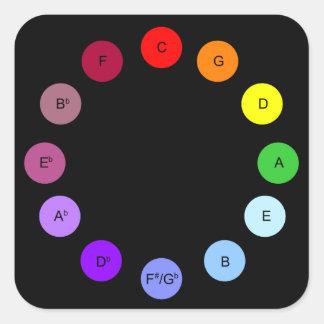 Scriabin's Circle of Fifths Sticker - Black