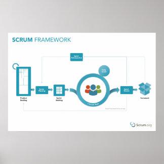 Scrum.org Scrum Framework Poster - 36in x 24in