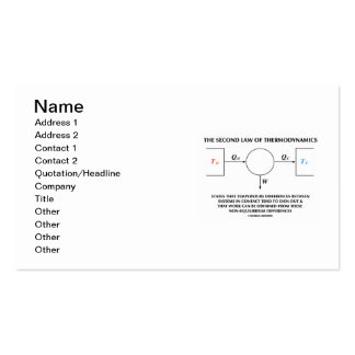 Second Law Of Thermodynamics Isolated System Business Card Templates
