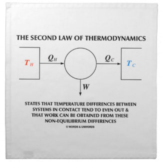 Second Law Of Thermodynamics Isolated System Cloth Napkins
