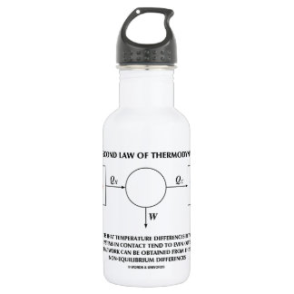 Second Law Of Thermodynamics Isolated System 532 Ml Water Bottle