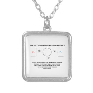 Second Law Of Thermodynamics Isolated System Square Pendant Necklace