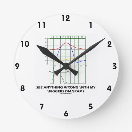 See Anything Wrong With My Wiggers Diagram Round Clock Zazzle