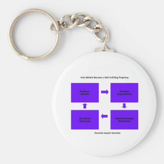 Self Fulfilling Prophecy products Basic Round Button Key Ring