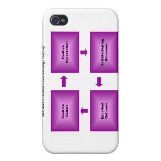 Self Fulfilling Prophecy products iPhone 4 Case