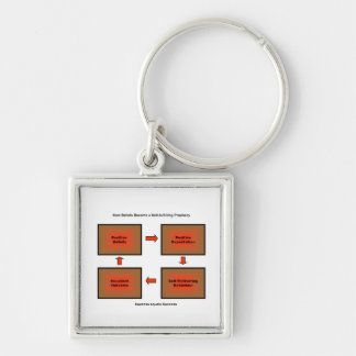Self Fulfilling Prophecy products Silver-Colored Square Key Ring