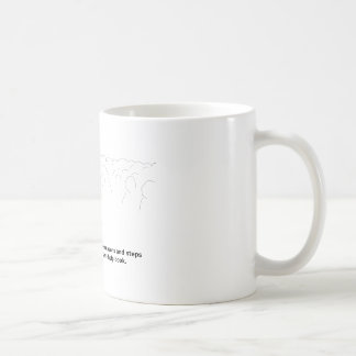 Self Help Basic White Mug