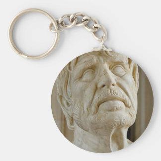 seneca key ring