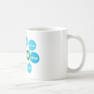 SEO marketing Coffee Mug