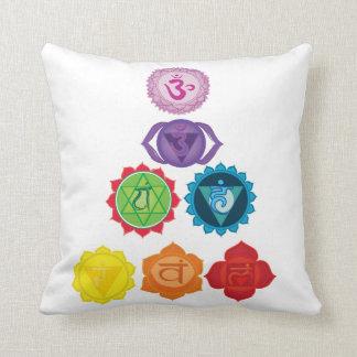 Seven Chakra Yoga Throw Cushion 41 cm x 41 cm