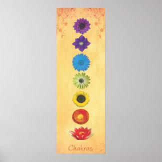 Seven Chakras Banner Print