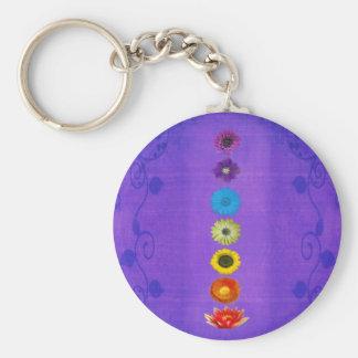 Seven Chakras Gift - Purple Basic Round Button Key Ring
