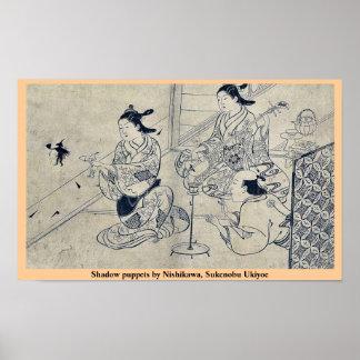 Shadow puppets by Nishikawa, Sukenobu Ukiyoe Poster
