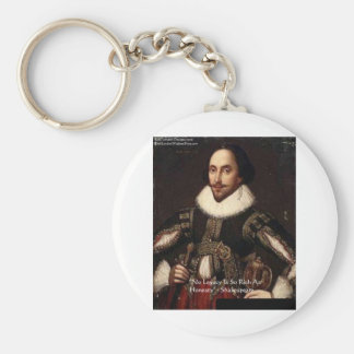 """Shakespeare """"Honesty Legacy"""" Quote Gifts & Cards Basic Round Button Key Ring"""