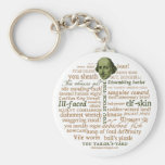 Shakespeare Insults Collection Basic Round Button Key Ring
