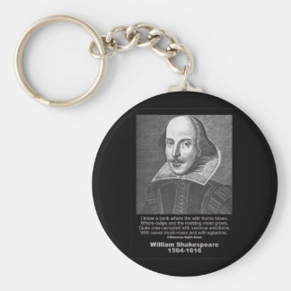 Shakespeare Quote Midsummer Night's Dream Basic Round Button Key Ring