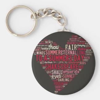 Shakespeare Sonnet 18 Basic Round Button Key Ring