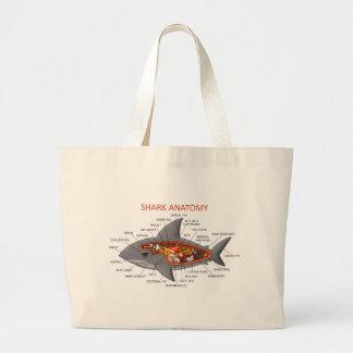 Shark Anatomy Large Tote Bag
