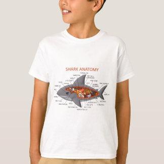 Shark Anatomy Tees