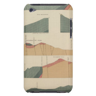 Sheet VII Sections Case-Mate iPod Touch Case