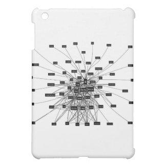 shema iPad mini cases