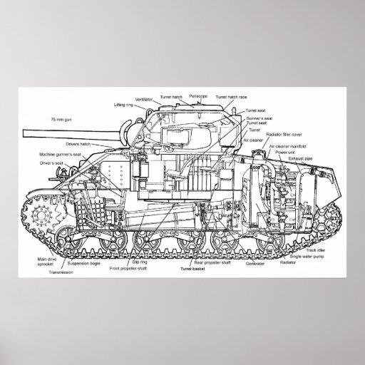 Sherman Tank Print