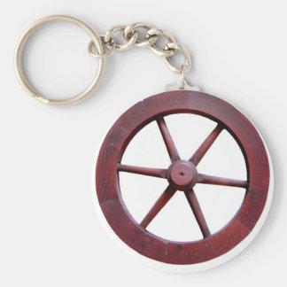 Ship Wheel Key Chains