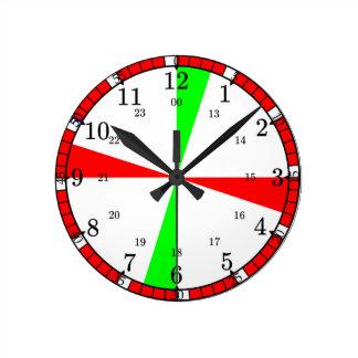 Ship's radio room clock. round clock