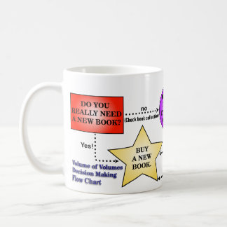 Should I Buy A Book? Flow Chart Mug