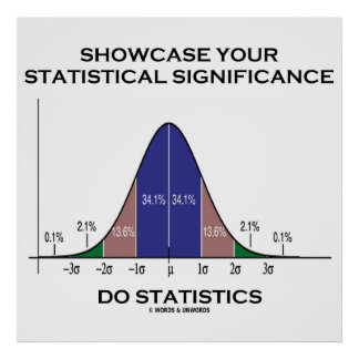 Showcase Your Statistical Significance Statistics Poster