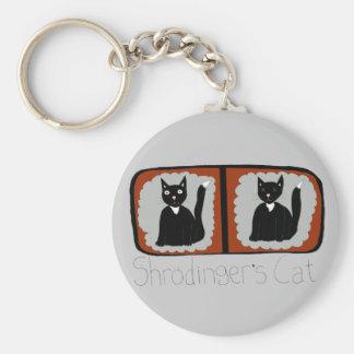 Shrodinger Cat Science Cartoon Keychain