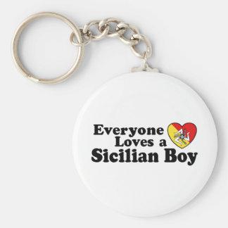 Sicilian Boy Key Ring