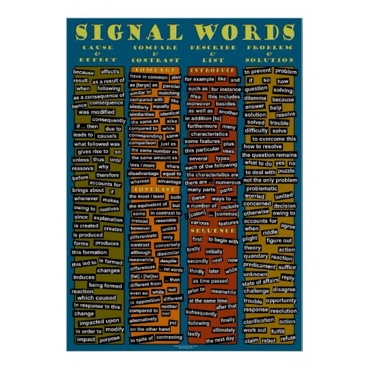 Signal Words Poster