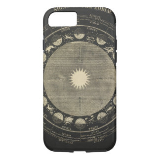 Signs of the Zodiac iPhone 8/7 Case