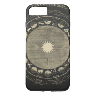 Signs of the Zodiac iPhone 8 Plus/7 Plus Case