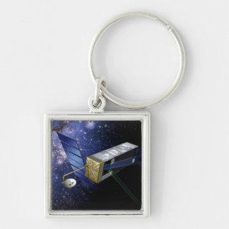 SIM PlanetQuest Keychains