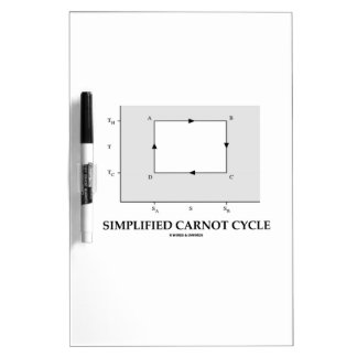 Simplified Carnot Cycle (Thermodynamics) Dry Erase Boards