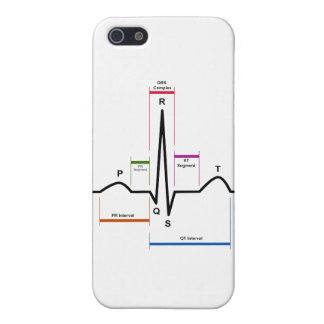 Sinus Rhythm in an Electrocardiogram ECG Diagram iPhone 5 Cases