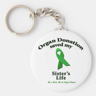 Sister Transplant Keychain