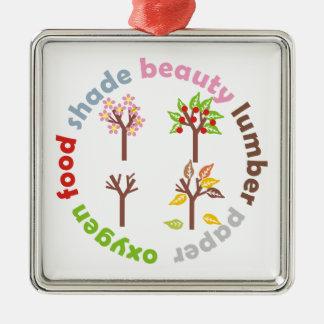 Six Reasons to Plant a Tree custom ornament