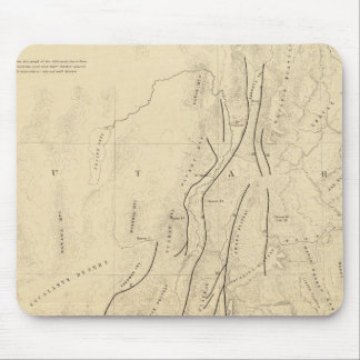 Sketch Map showing The Faults Mouse Mat