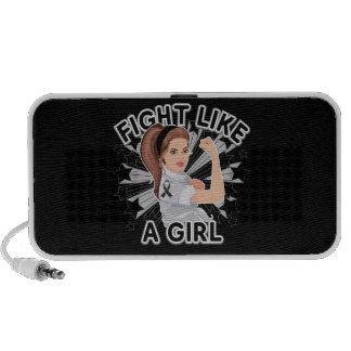 Skin Cancer Modern Rosie Fight Speaker System