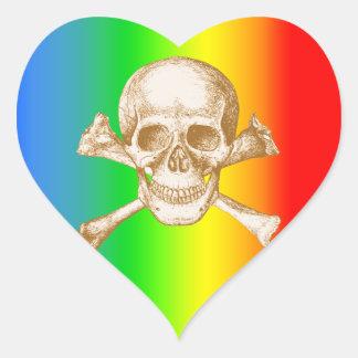 Skull Cross Bones Stickers