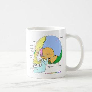 Skull (lateral) coffee mug