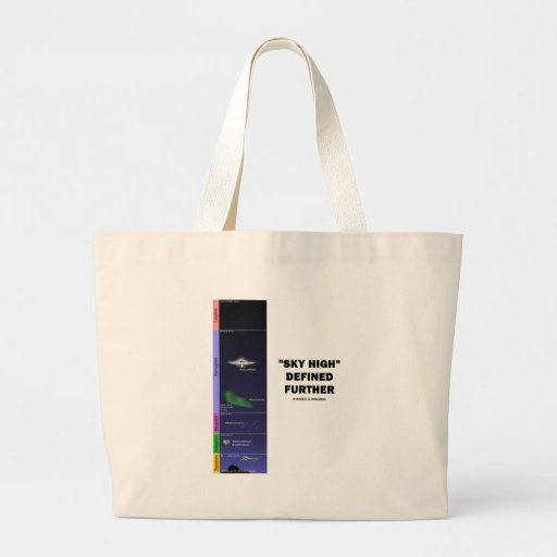 """Sky High"" Defined Further (Atmosphere) Bags"