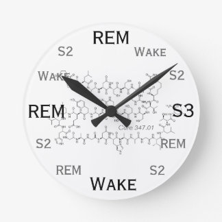 Sleep Patterns Clock