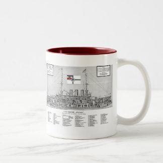 SMS Lothringen Two-Tone Mug
