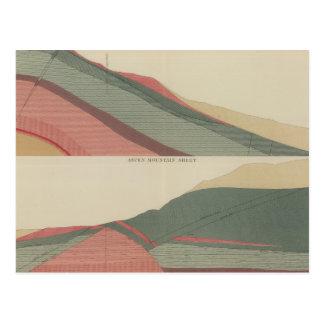 Smuggler Mountain Sheet 3 Postcard