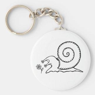 Snail (keychain) key ring